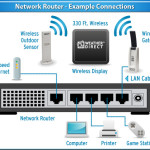 How To Allow VPN Through Router
