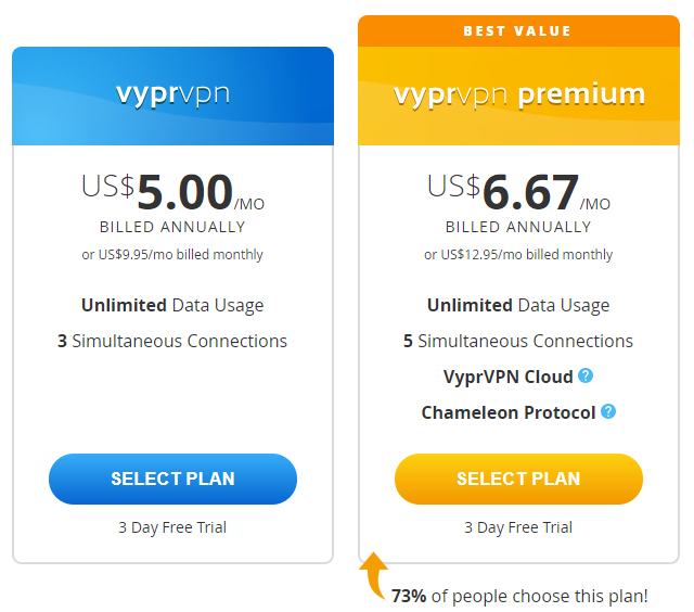 vyprvpn pricing
