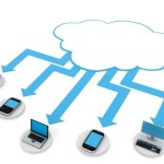 Cloud VPN Service