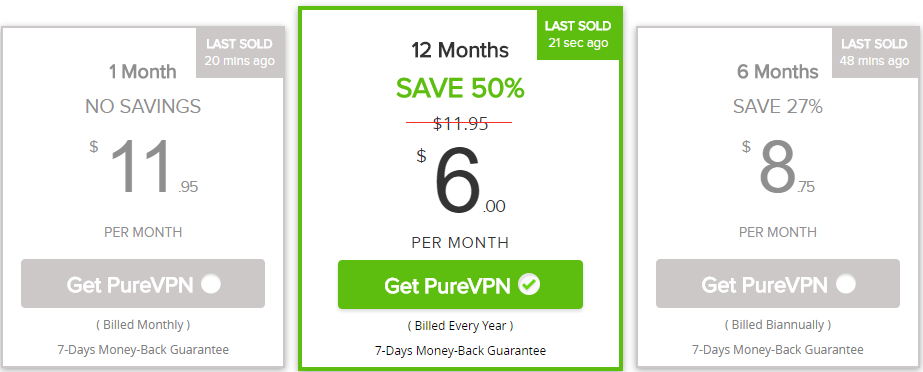 purevpn-pricing